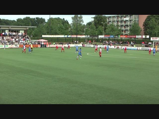 Samenvatting HZVV - PEC Zwolle