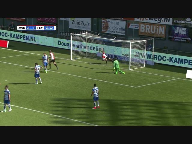 Samenvatting PEC Zwolle - Feyenoord