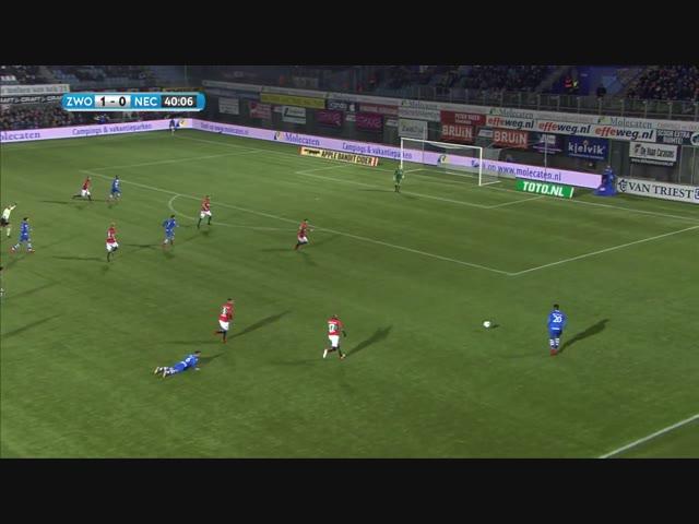 Samenvatting PEC Zwolle - N.E.C. Nijmegen