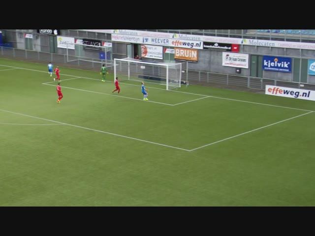 Samenvatting Jong PEC Zwolle - Jong FC Twente