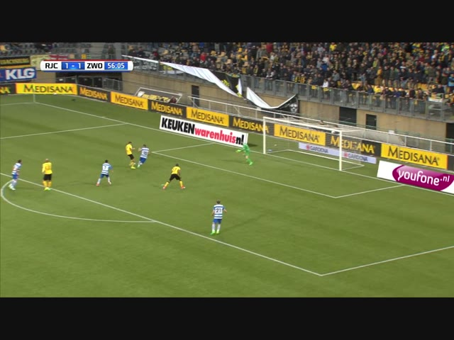 Samenvatting Roda JC - PEC Zwolle