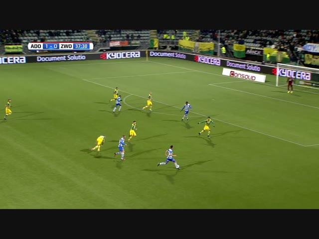 Samenvatting ADO Den Haag - PEC Zwolle.