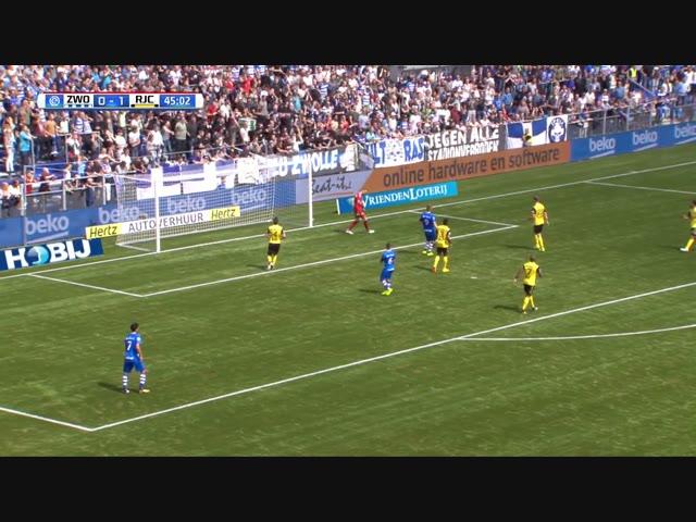 Samenvatting PEC Zwolle - Roda JC