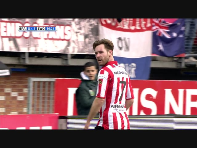 Samenvatting Sparta Rotterdam - PEC Zwolle