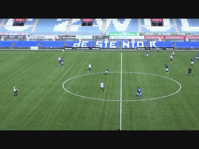 Samenvatting Jong PEC Zwolle - PBA