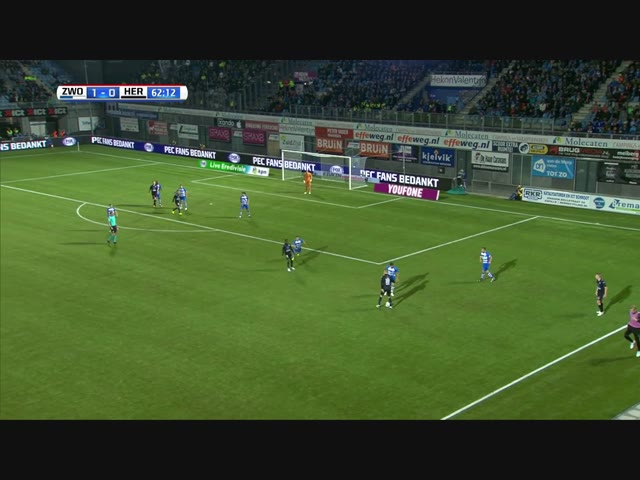 Samenvatting PEC Zwolle - Heracles Almelo