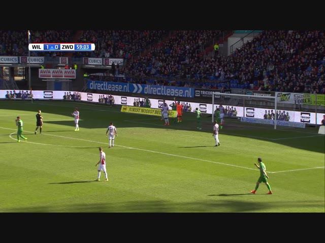 Samenvatting Willem II - PEC Zwolle